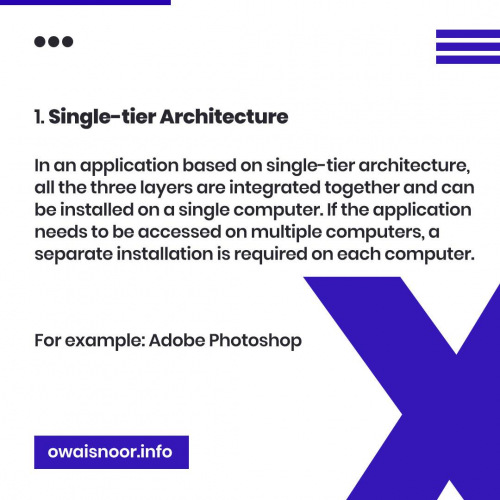 Architecture of a web application